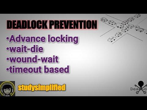 Deadlock Prevention :DBMS