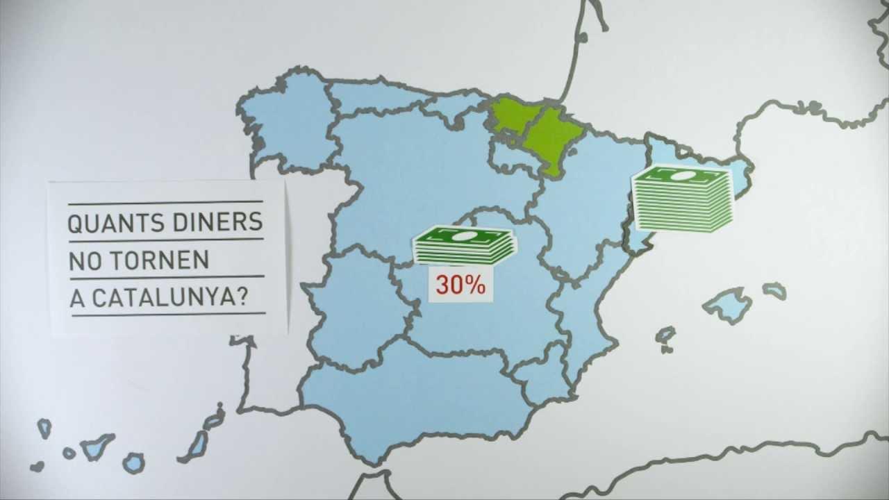 ¿Qué pasaría si Cataluña se independiza?