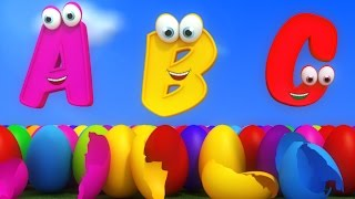 Học Tiếng Anh   Nhạc Thiếu Nhi Chọn Lọc    ABC Song