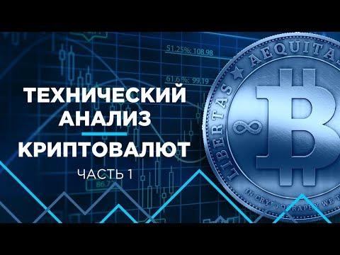 Основы технического анализа криптовалют (часть 1) - DomaVideo.Ru
