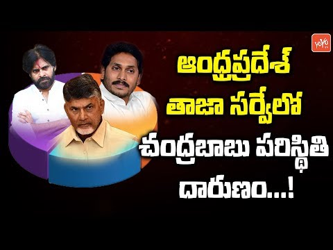 Latest Survey in AP Shocking Results to YSRCP, TDP and Janasena | AP News   | YOYO TV Channel