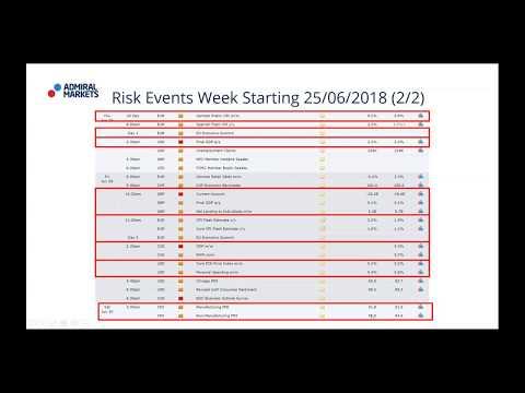 Monday Morning Weekly Meeting 25 June 2018 (видео)
