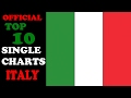 Top 10 Single Charts | Italy | 20.02.2017 | ChartExpress