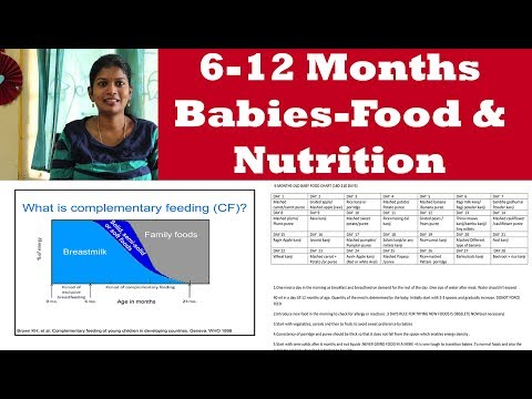 6-12 MONTHS OLD BABIES FEEDING GUIDELINES AND NUTRITION FOOD CHART in tamil  IRON RICH FOODS