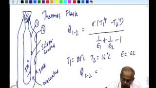 Mod-02 Lec-09 Electrical Analogy