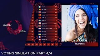 Video Eurovision Song Contest 2017 | Voting Simulation | Part 4/4 | w/ Lemmy MP3, 3GP, MP4, WEBM, AVI, FLV Juli 2017