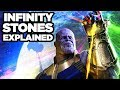 What Are The Infinity Stones  Locations History Amp Powers Infinity War Theories