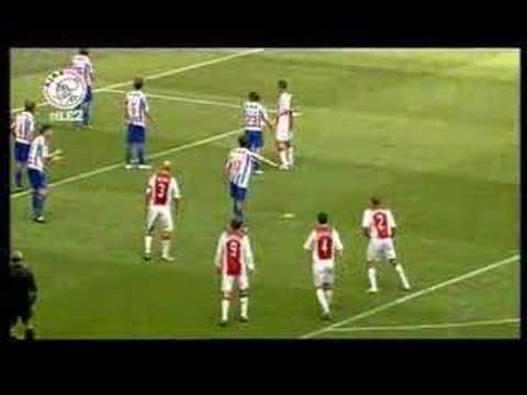Goles de Luis Suárez en el Ajax