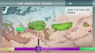 The Origin of Tatars
