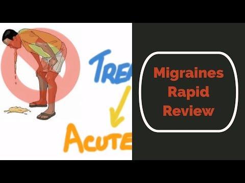 Migraine rapid review