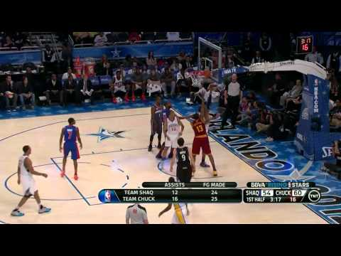 Evan Turner - Evan Turner scores 18 points, grabs 11reb, dishes 7 assist plus stolen balls 2 times, helps Team Chuck win the Team Shaq in 2012 BBVA Rising Stars Challenge ...