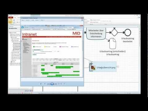 Prozesse effektiv modellieren Teil 2