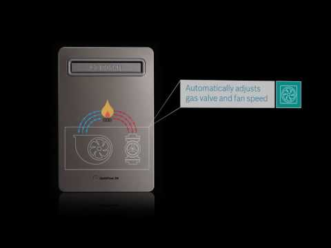 Bosch - Optiflow