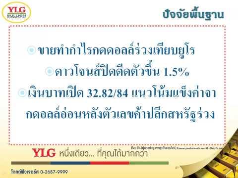 YLG บทวิเคราะห์ราคาทองคำประจำวัน 13-03-15