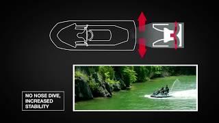 9. 2015 Yamaha WaveRunner RiDE Technology