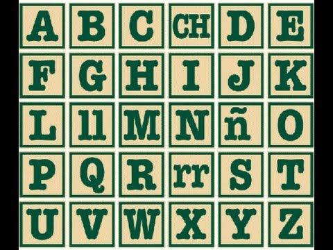 Spanisches Alphabet - El Abecedario - Grundkenntnisse Spanisch