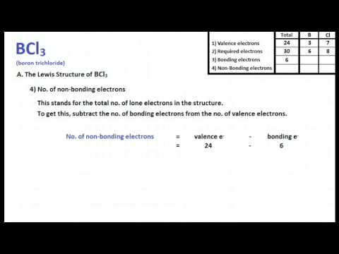C2h4 lewis dot   C2h4 Lewis Structure Molecular Geometry