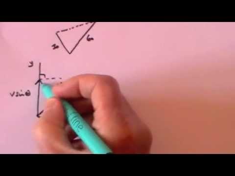 Vector Algebra - Addition, Subtraction and Dot & Cross Products