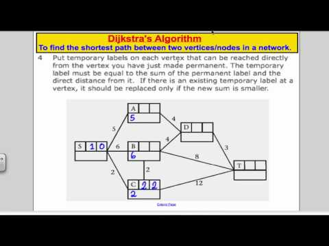 Dijkstra  's Algorithm (Tutorial 10) D1 EDEXCEL A-Level