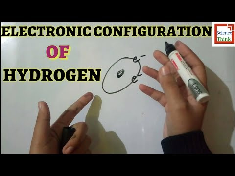 Electronic Configuration Of Hydrogen Atom- SCIENCE THINK