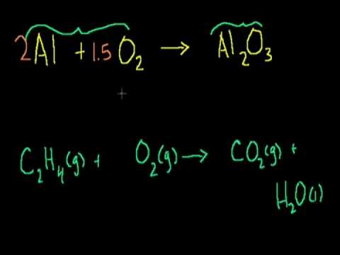 Balanceo de ecuaciones químicas - 2.mp4