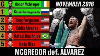 Video UFC Lightweight Rankings - A Complete History MP3, 3GP, MP4, WEBM, AVI, FLV Oktober 2018