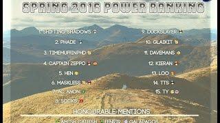 Scottish Melee Spring 2016 Power Ranking