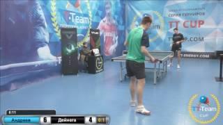Андреев М. vs Дейнега М.