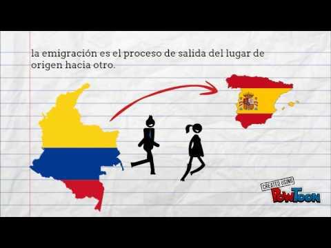 Qué es la migración