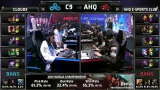 LMHT CKTG 2015 (Ngày 8): Highlight Cloud9 vs ahq e-Sports Club