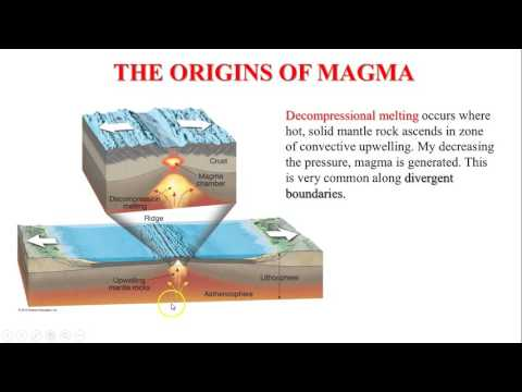 The Origins of Magma (видео)