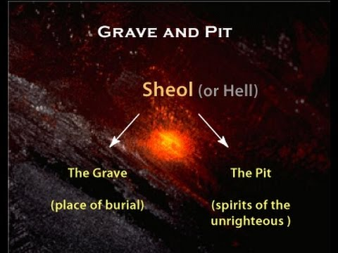 Misconceptions About hell (Part 2): The Unsaved Burn In The Lake Of Fire As Soon As They Die