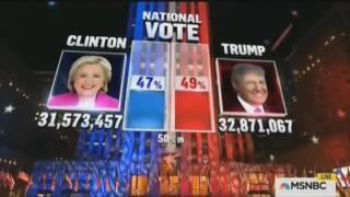Video MSNBC Election Night State Calls 2016 MP3, 3GP, MP4, WEBM, AVI, FLV Mei 2019