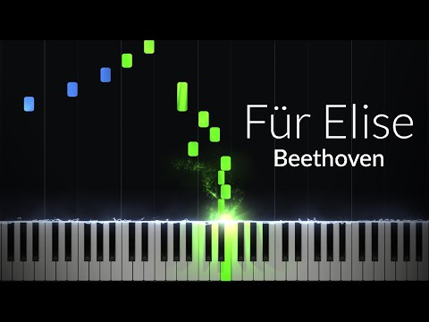 Fur Elise - Ludwig Van Beethoven [Piano Tutorial] (Synthesia)