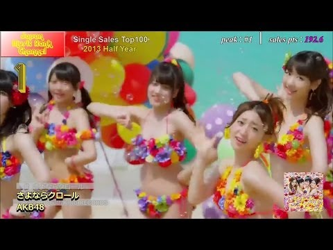 Japan Music Rank Yearly ~2013 Half Year~