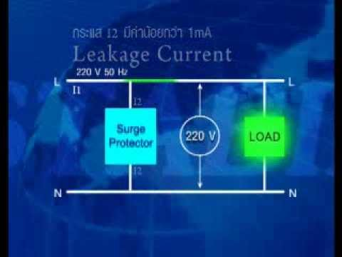 AC Line Surge Protector ลักษณะการติดตั้งของอุปกรณ์ป้องกันไฟกระโชกทางสายไฟฟ้า