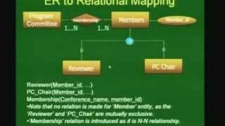 Lecture -42 Case Study - Part 2 Database Design