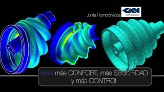 Grupo SSC en la Industria Automotriz
