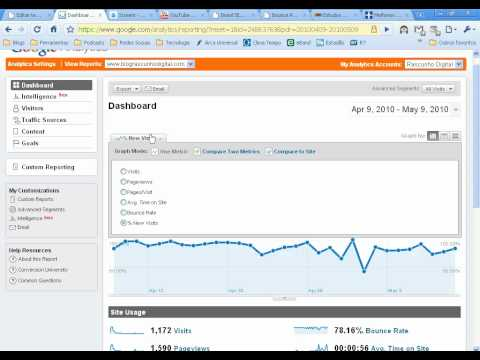 Como utilizar o Google Analytics no WordPress