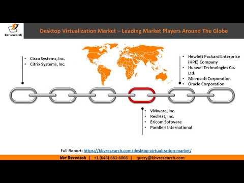 Desktop Virtualization Market Size and Share