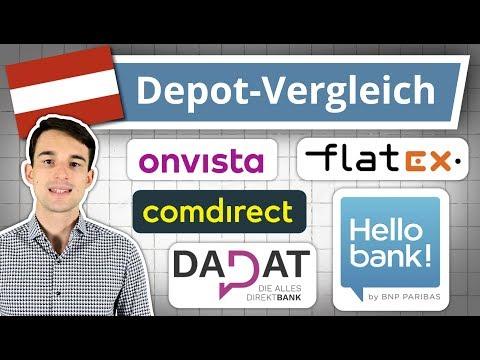 Das beste Aktiendepot für Österreicher: Broker-Vergleich Österreich