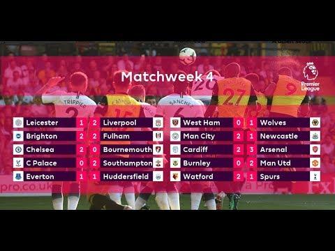 Goles & Estadísticas | Jornada 4 | All Goals & Highlights | Premier League | Matchweek 4 | HD