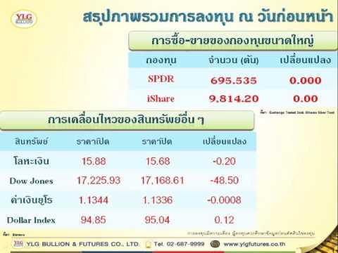 YLG บทวิเคราะห์ราคาทองคำประจำวัน 27-10-15