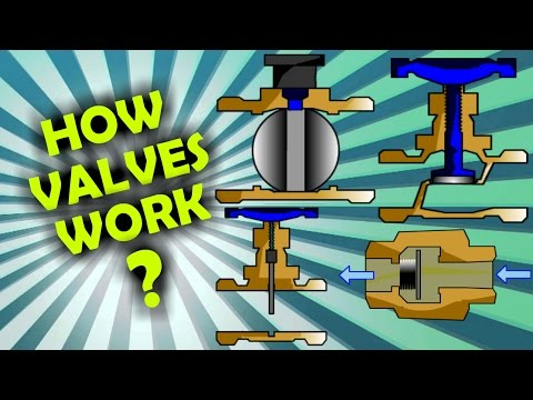 HOW DIFFERENT TYPES OF VALVES WORK