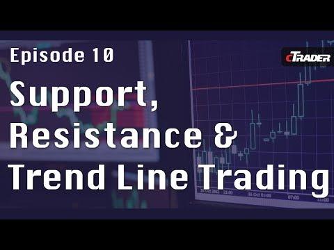 Forex trend lines tutorial