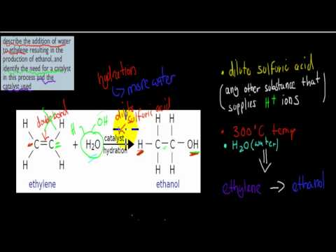 how to turn ethene into ethanol