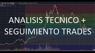 Analisis tecnico + Seguimiento trades (BTC, ETH, ADA, NEO, IOTA, TRX)