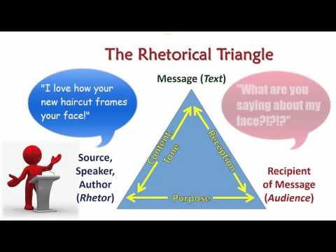 Communication and Rhetoric: Two Theory Models