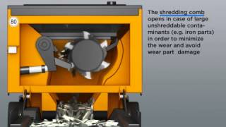 Animation of Doppstadt DW slow speed shredder