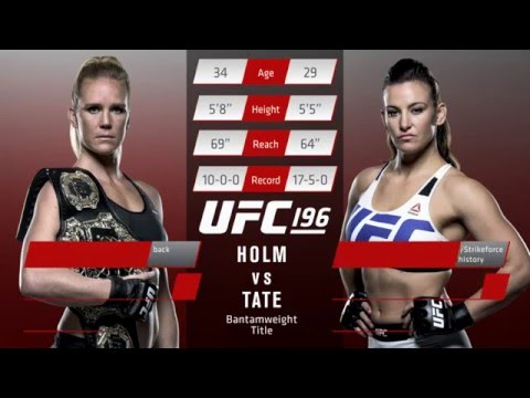 UFC 196: Inside The Octagon - Holm vs. Tate (видео)